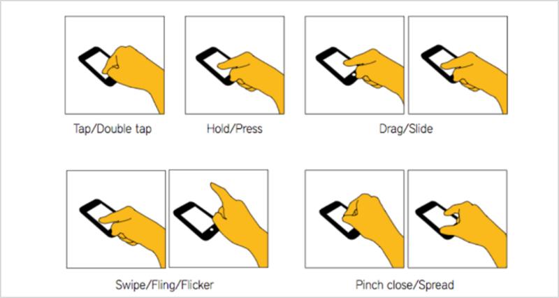 Figura 3. Nuevos códigos de interacción. Caso teléfono inteligente. Fuente: Curious Rituals.
