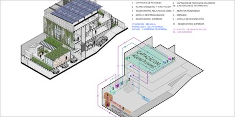 Nueva sede de la empresa RAC Ingeniería: edificio autosuficiente en agua y energía- Curitiba, Brasil