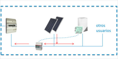 Nuevos refrigerantes aplicados a la bomba de calor aerotérmica