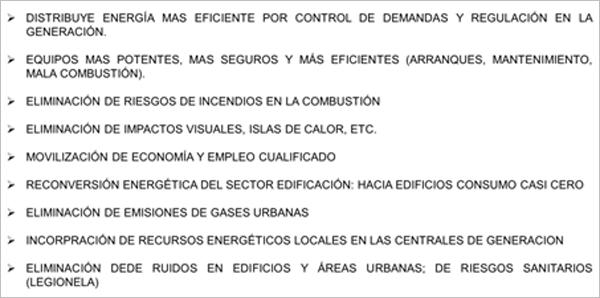 Principales ventajas del modelo RECI.