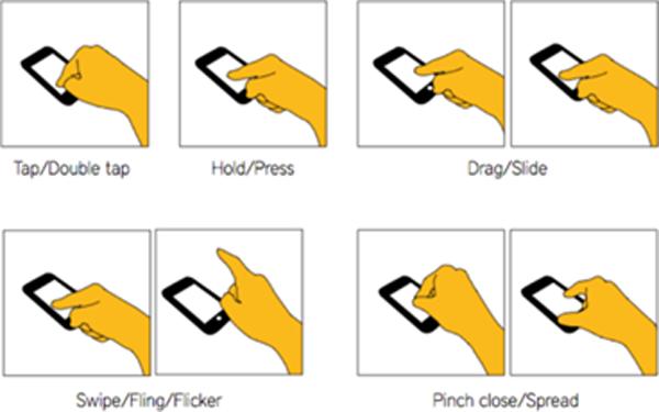 Nuevos códigos de interacción. Caso teléfono inteligente.