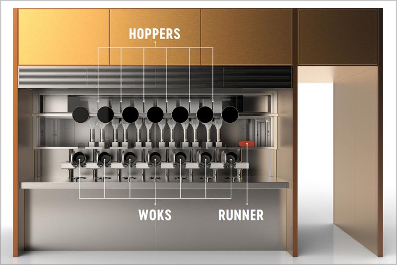 La cocina robótica de Spyce pretende revolucionar la cocina con platos baratos pero que ofrecen una buena calidad.