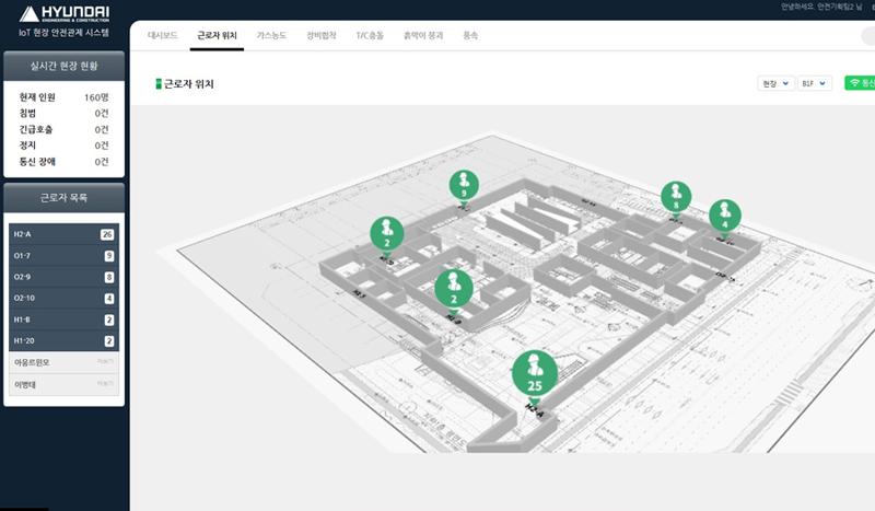Hyundai E&C monitoriza los trabajadores y elementos de la construcción para adelantarse a posibles peligros.