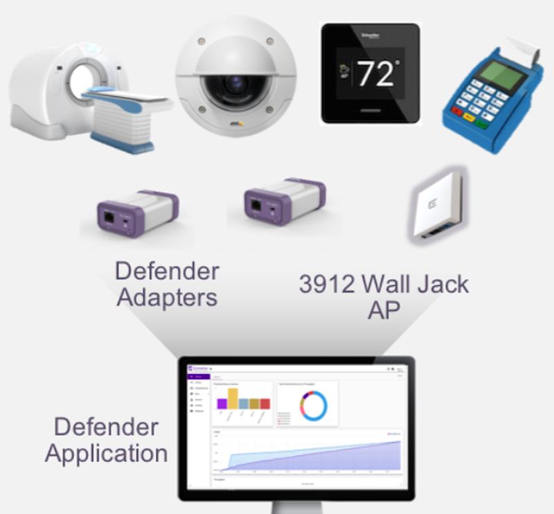 El adaptador Defender IoT de Extreme Networks protege los dispositivos inteligentes conectados a la red.