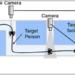 La última solución de biometría de Nec identifica a las personas parcialmente ocultas de las cámaras