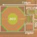 Desarrollan un sintetizador de frecuencia PLL digital para reducir el consumo de energía de los dispositivos IoT