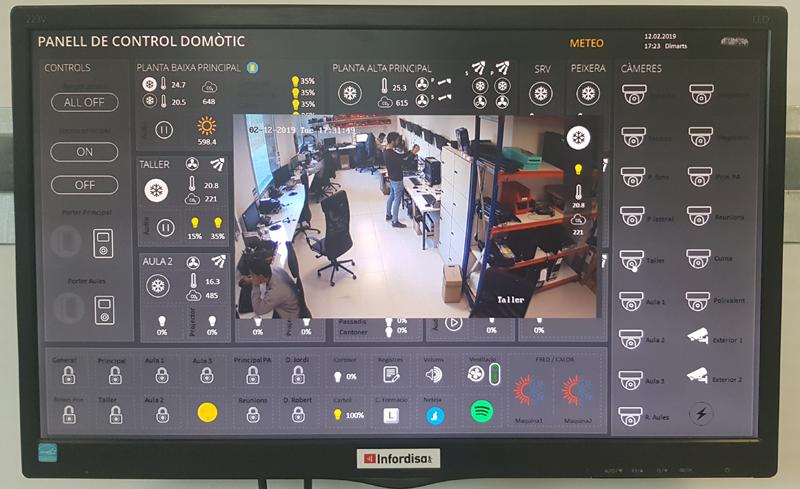 Cuando se detecta una incidencia, salta un aviso visual en el panel de control.