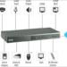 El grabador de vídeo en red de Matrix proporciona interoperabilidad con otros sistemas de seguridad
