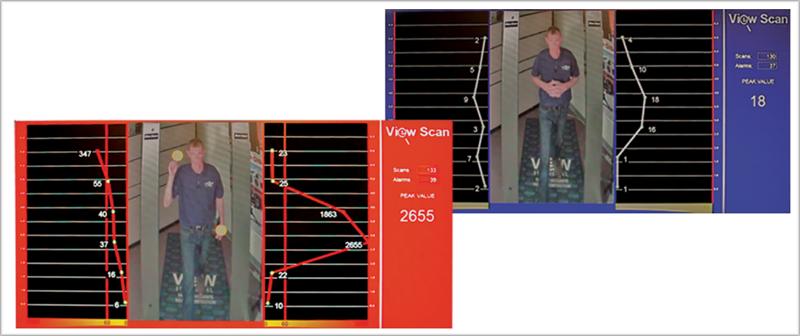 IPVideo ha diseñado dos soluciones para garantizar la seguridad en los colegios, a través de un sensor de humo y un detector de armas ocultas.