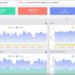 El panel de administración de eventos de Nonius ayuda a la monitorización en tiempo real de las conexiones Wi-Fi