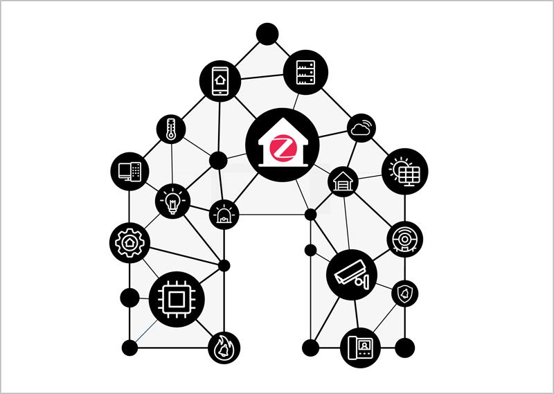 Gráfico del ecosistema de Zigbee.