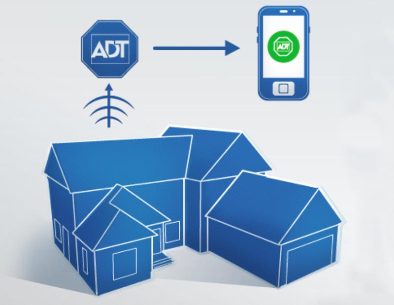 Una casa con el logo de ADT y un móvil.