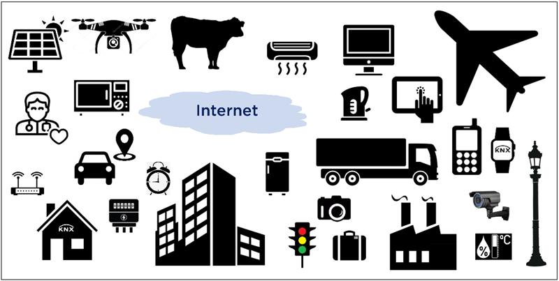 """Figura 1. Millones de """"cosas"""" ya están conectadas a Internet."""
