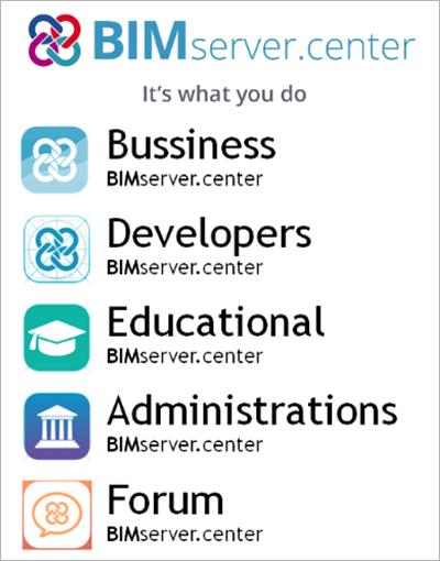 Figura 6. Desarrollos específicos de la plataforma bimserver.center.
