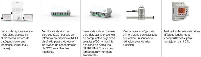 Figura 5. Dispositivos IoT instalados en Hospital del Mar.