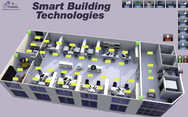 Figura 4. Imagen 3D control iluminación planta 1ª en BMS.
