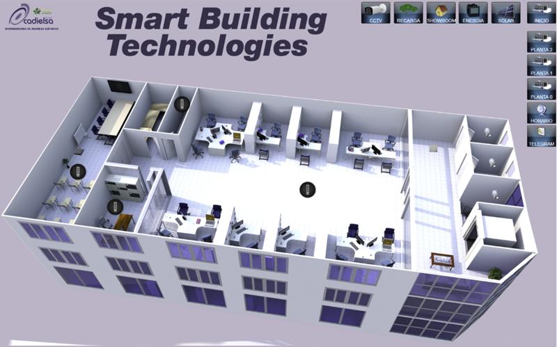 Figura 5. Imagen 3D control clima planta 2ª en BMS.