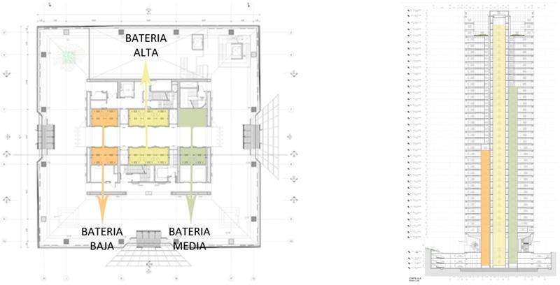 Figura 3. Torre Catalinas – Medios Elevación – Planta. Figura 4. Torre Catalinas – Medios Elevación – Corte.