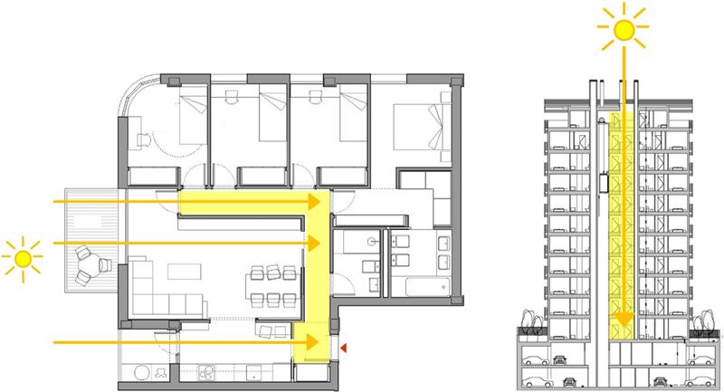 Figura 8. Entrada de luz natural en vivienda de cuatro dormitorios. Figura 8. Entrada de luz natural en vivienda de cuatro dormitorios. Figura 9. Entrada de luz natural en atrio.