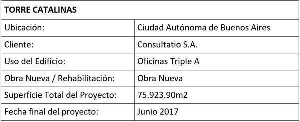 Tabla de proyecto Torre Catalinas