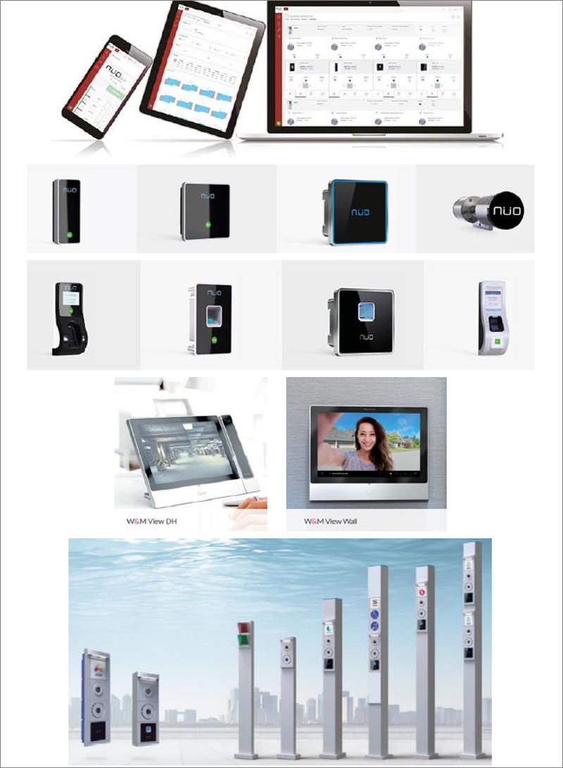 Figura 3. NÜO Go!: dispositivos instalados en el proyecto.
