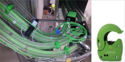 Modelos matemáticos multivariables para la optimización de la eficiencia energética en fábricas y en edificios