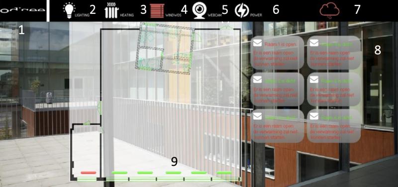 Pantallazo de KNXVision del estado de las ventanas.