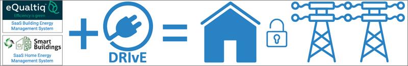 Figura 3. DRIvE integración de herramientas de gestión energética.