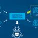 Nuevo acuerdo entre empresas para mejorar la tecnología de detección inteligente aplicando la IA