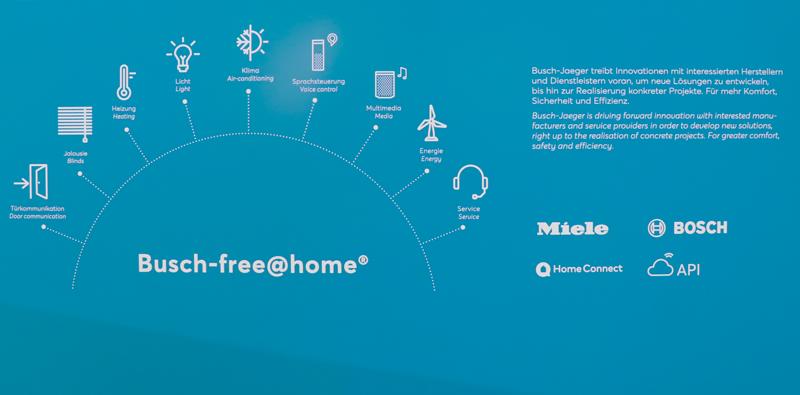 Un esquema de conectividad de ABB free@home