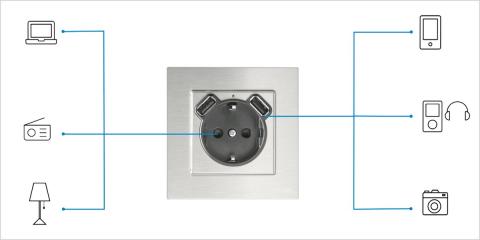 La toma Schuko Sky de Niessen detecta y actúa ante el exceso de temperatura o la sobrecarga