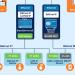 Un chip que combina los protocolos BACnet y LON ayuda a simplificar el control de las instalaciones domóticas