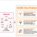 Una nueva plataforma admite la integración de servicios y aplicaciones IoT en la infraestructura de la compañía