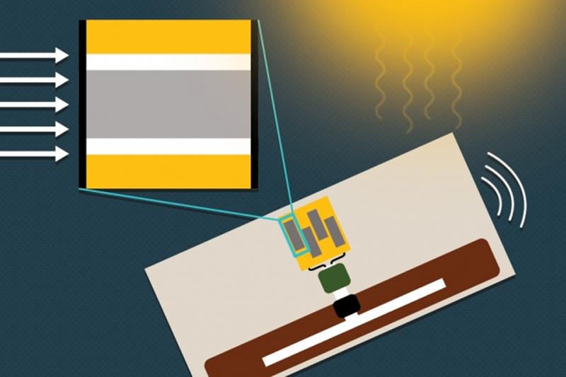 Un dibujo de una etiqueta RFID y una célula perovskita.