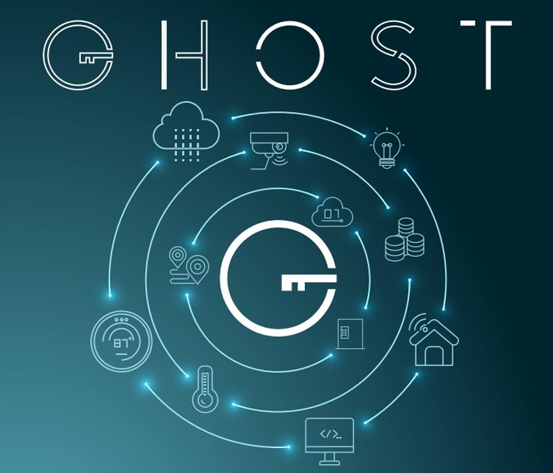 Póster de Ghost con diversos dibujos enfocados a la seguridad.
