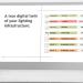 Vídeo de Zumtobel sobre la monitorización remota y la gestión energética