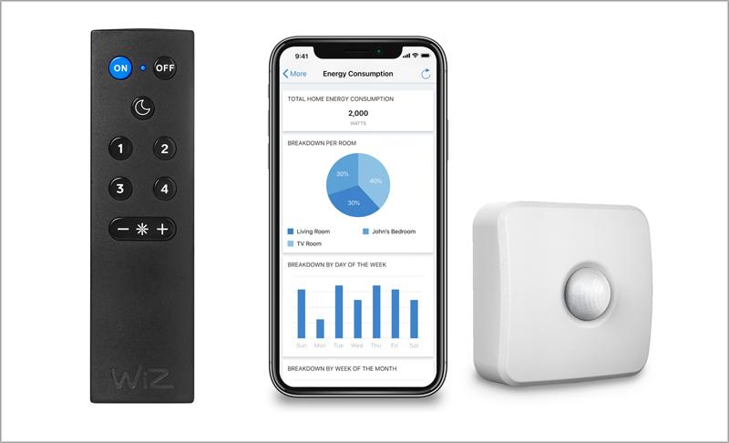 Los nuevos dispositivos de Wiz Connected.