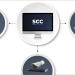 Gestión centralizada y remota de videoporteros, centrales de incendio y videocámaras de diferentes fabricantes