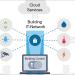 La Asociación KNX participa en la iniciativa IP-BLiS para la seguridad basada en una IP