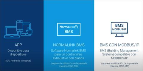 Aplicaciones de la plataforma de control NormaLink