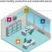 Mejora de la calidad del aire con un sensor de polvo fino compatible con BMS