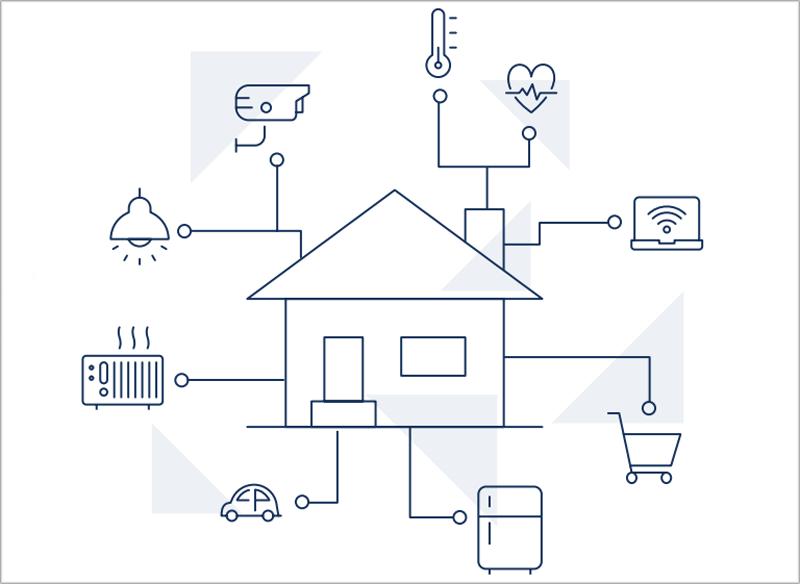 Esquema de una casa conectada.