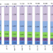 La fibra óptica hasta el hogar alcanzó en abril los 10,5 millones de líneas, según CNMC