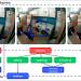 Compilación de conjuntos de datos multimodales para el desarrollo de la IA en viviendas
