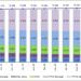 Las líneas FTTH alcanzaron la cifra de 11 millones en agosto, según la CNMC