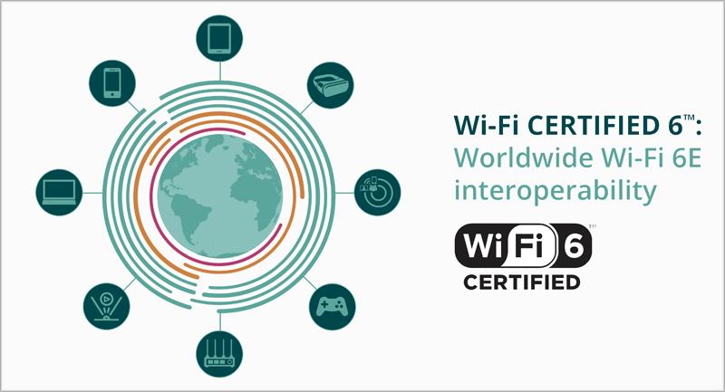 Certificado de interoperabilidad del estándar Wi-Fi 6E.