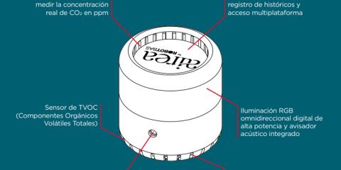 Monitorización de la calidad del aire a través de una sonda inteligente con código de colores desarrollada por ROBOTBAS