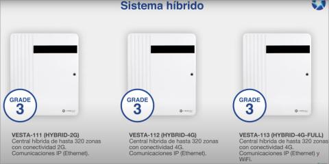 Presentación sistema de alarma híbrido de Vesta by Climax/By Demes