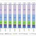 Las conexiones de FTTH alcanzaron los 11,4 millones de líneas en noviembre, según la CNMC