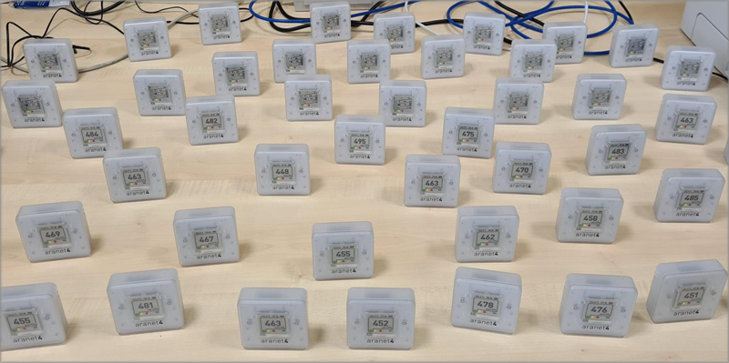 Medidores de CO2.